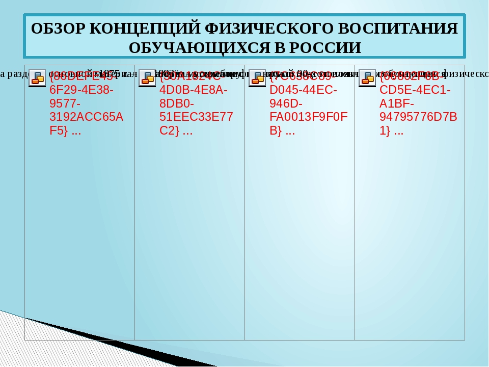 ОБЗОР КОНЦЕПЦИЙ ФИЗИЧЕСКОГО ВОСПИТАНИЯ ОБУЧАЮЩИХСЯ В РОССИИ