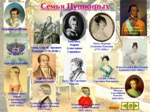 Семья Пушкиных Прадедушка, Абрам Петрович Ганнибал Пушкин-ребёнок Отец, Серге