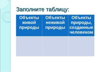 Заполните таблицу: Объекты живой природыОбъекты неживой природыОбъекты прир