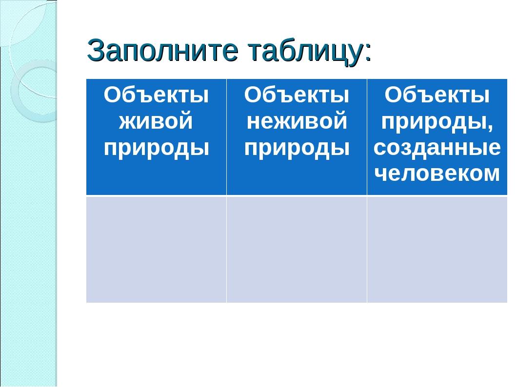 Заполните таблицу: Объекты живой природыОбъекты неживой природыОбъекты прир...