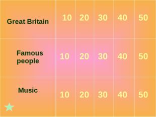 Great Britain  10 20 30 40 50 Famous people 10 20 30 40 50 Music