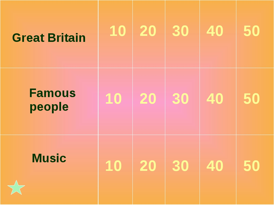 Great Britain  10 20 30 40 50 Famous people 10 20 30 40 50 Music...