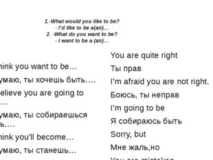 I think you want to be… Я думаю, ты хочешь быть…. I believe you are going to
