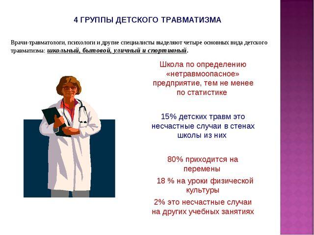 Врачи-травматологи, психологи и другие специалисты выделяют четыре основных в...