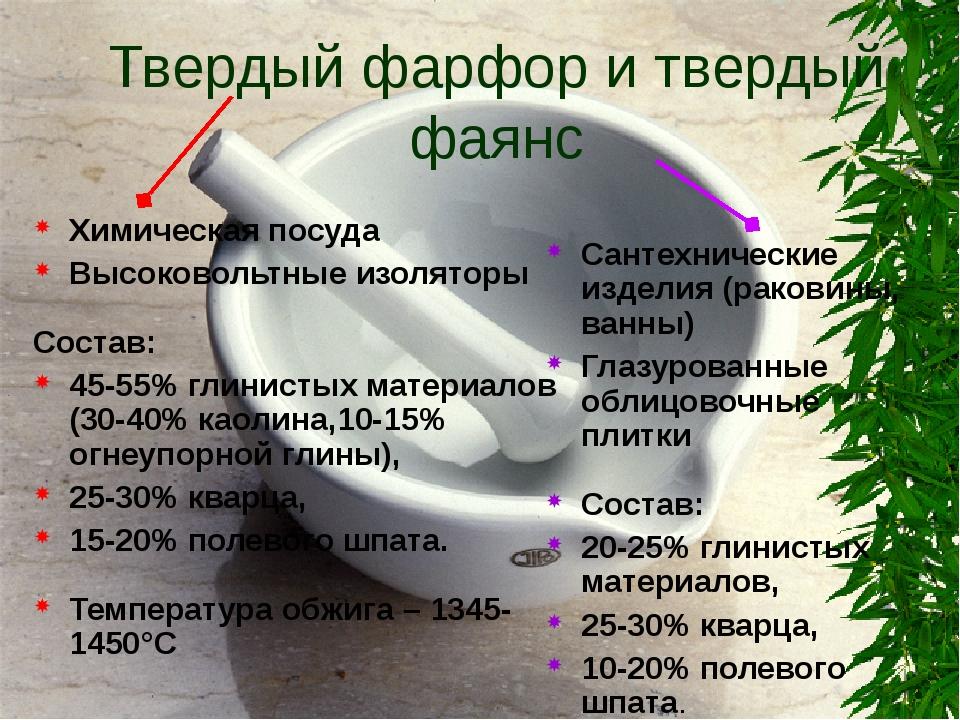Кисловодский фарфор