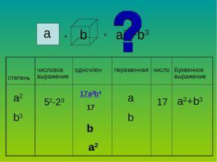 а + b = a2 +b3 a2+b3 a2 b3 52-23 17 a b 17a3b4 17 a2 b степень числовое выра