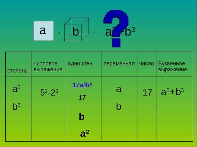 а + b = a2 +b3 a2+b3 a2 b3 52-23 17 a b 17a3b4 17 a2 b степень числовое выра...