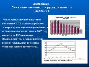 Число русскоязычного населения в бывшем СССР, дальнем зарубежье и мире в цел