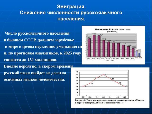 Число русскоязычного населения в бывшем СССР, дальнем зарубежье и мире в цел...