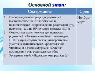 Основной этап: СодержаниеСрок Информационная среда для родителей (методическ