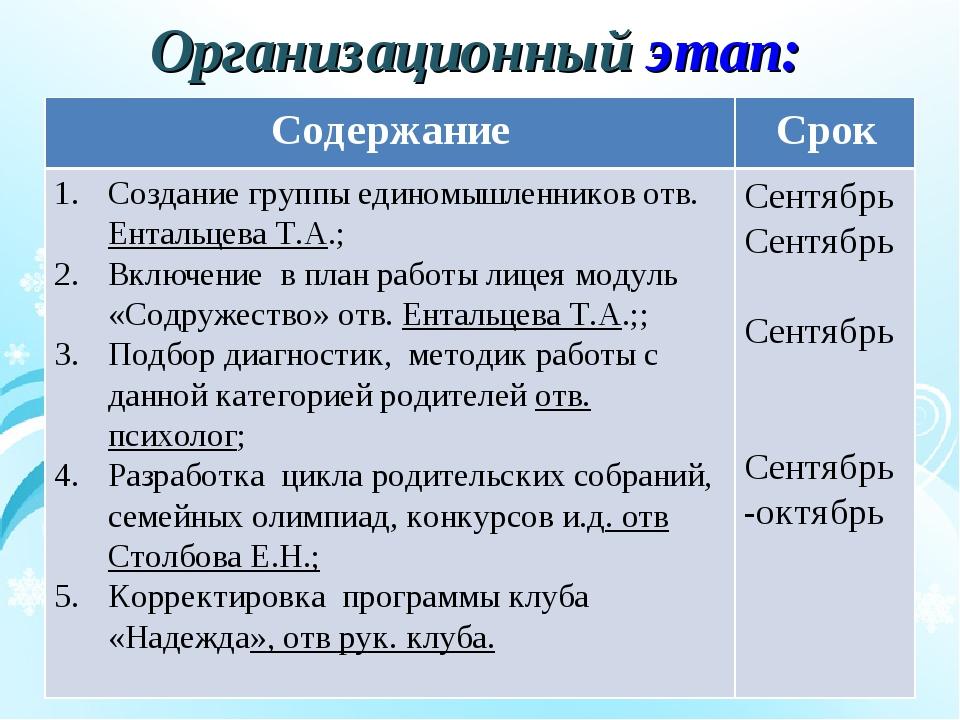 Организационный этап: СодержаниеСрок Создание группы единомышленников отв. Е...