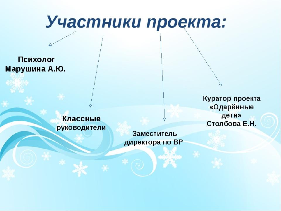 Участники проекта: Психолог Марушина А.Ю. Классные руководители Заместитель д...