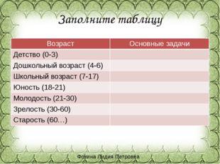 Заполните таблицу Фокина Лидия Петровна Возраст Основные задачи Детство (0-3)