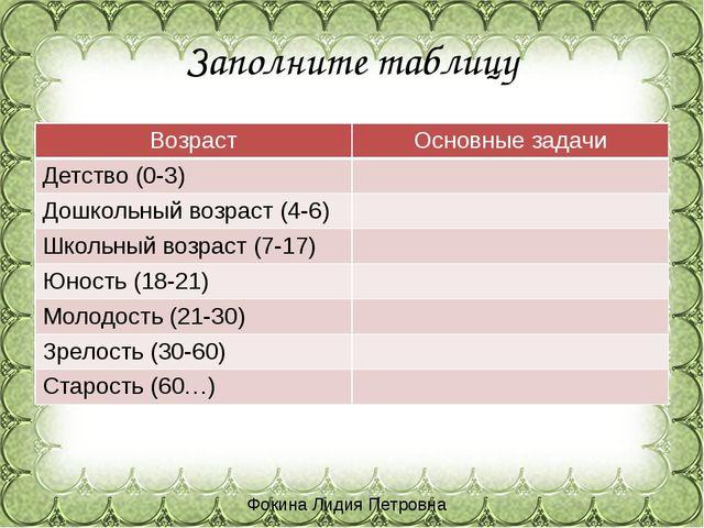 Заполните таблицу Фокина Лидия Петровна Возраст Основные задачи Детство (0-3)...
