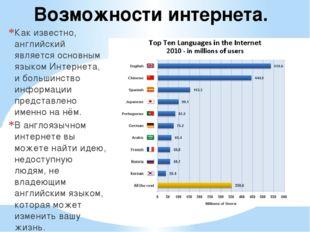 Возможности интернета. Как известно, английский является основным языком Инте