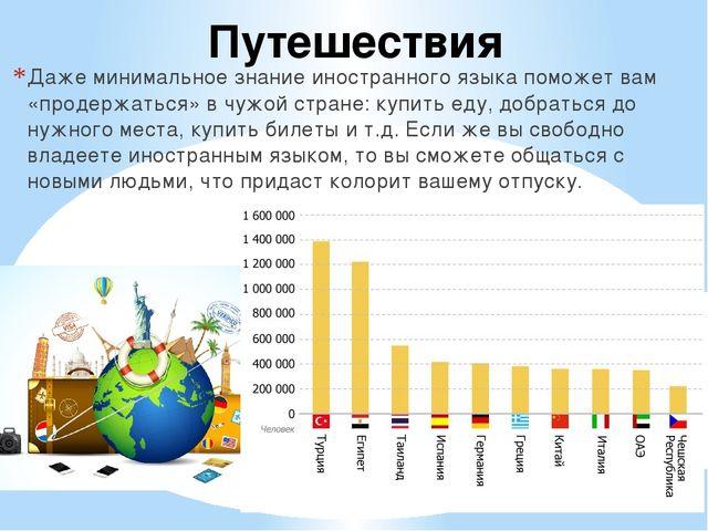 Путешествия Даже минимальное знание иностранного языка поможет вам «продержат...