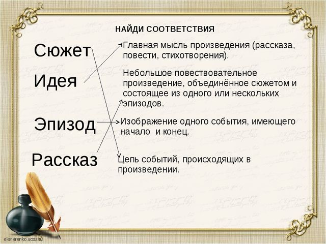 Сюжет Идея Эпизод Рассказ Главная мысль произведения (рассказа, повести, сти...
