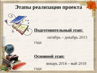 Этапы реализации проекта Подготовительный этап: октябрь – декабрь 2013 года О