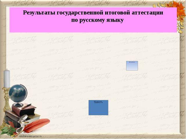 Результаты государственной итоговой аттестации по русскому языку