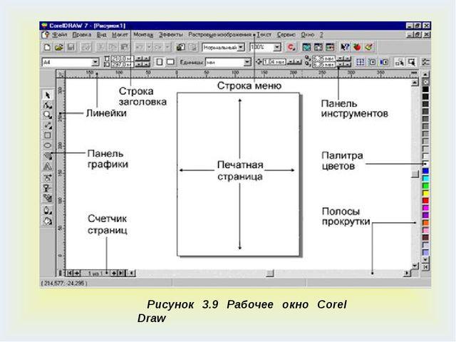 Рисунок 3.9 Рабочее окно Corel Draw