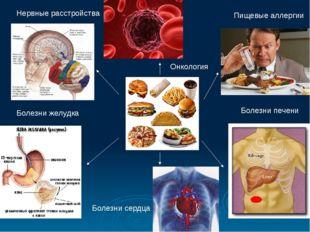 Болезни желудка Болезни печени Пищевые аллергии Нервные расстройства Болезни