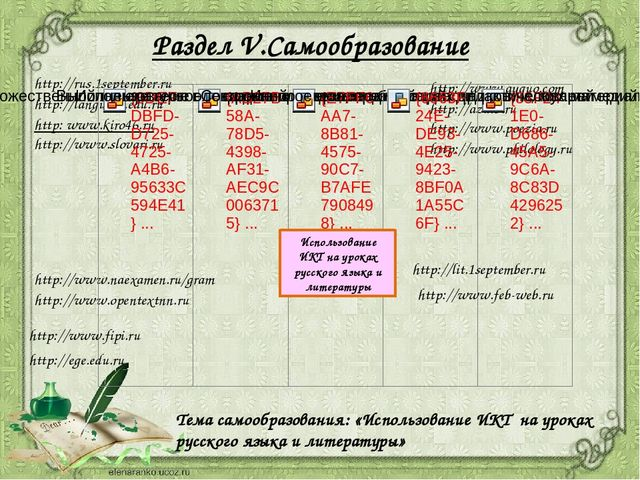 http://www.ayguo.com http://az.lib.ru http://www.poezia.ru http://www.philolo...