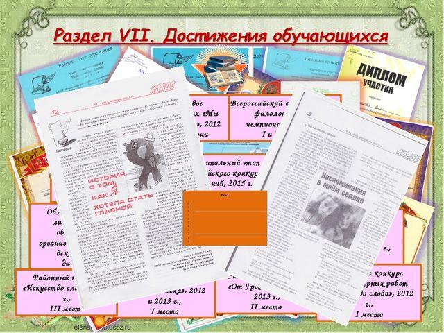 Всероссийский «Молодежный филологический чемпионат», 2011 г., I и II место М...