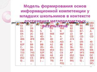 Модель формирования основ информационной компетенции у младших школьников в к