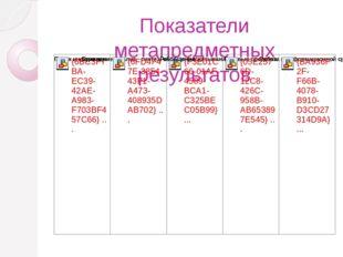 Показатели метапредметных результатов