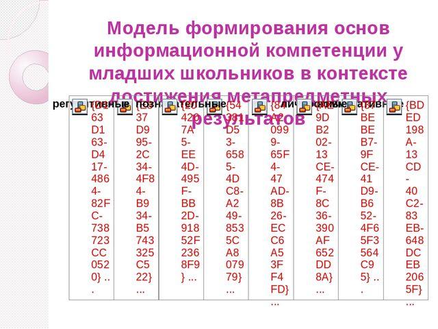 Модель формирования основ информационной компетенции у младших школьников в к...