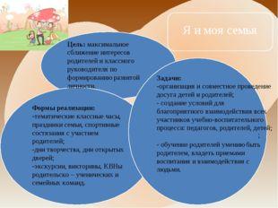 Цель:максимальное сближение интересов родителей и классного руководителя по