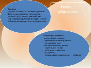 Задачи: создание условий для свободного развития физических и духовных сил у