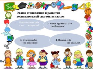 Этапы становления и развития воспитательной системы в классе: Познай самого