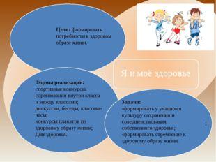 Цели:формировать потребности в здоровом образе жизни. Задачи: -формировать у