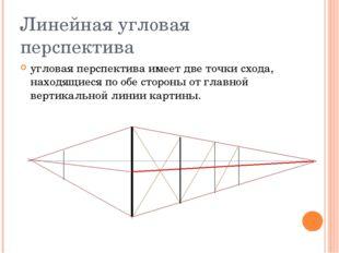 Линейная угловая перспектива угловая перспектива имеет две точки схода, наход