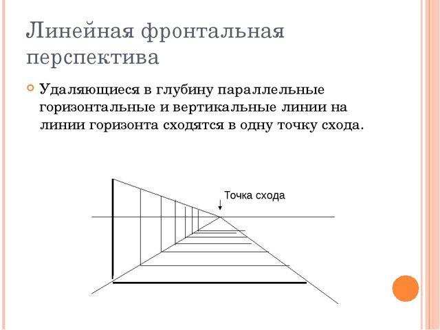 Линейная фронтальная перспектива Удаляющиеся в глубину параллельные горизонта...