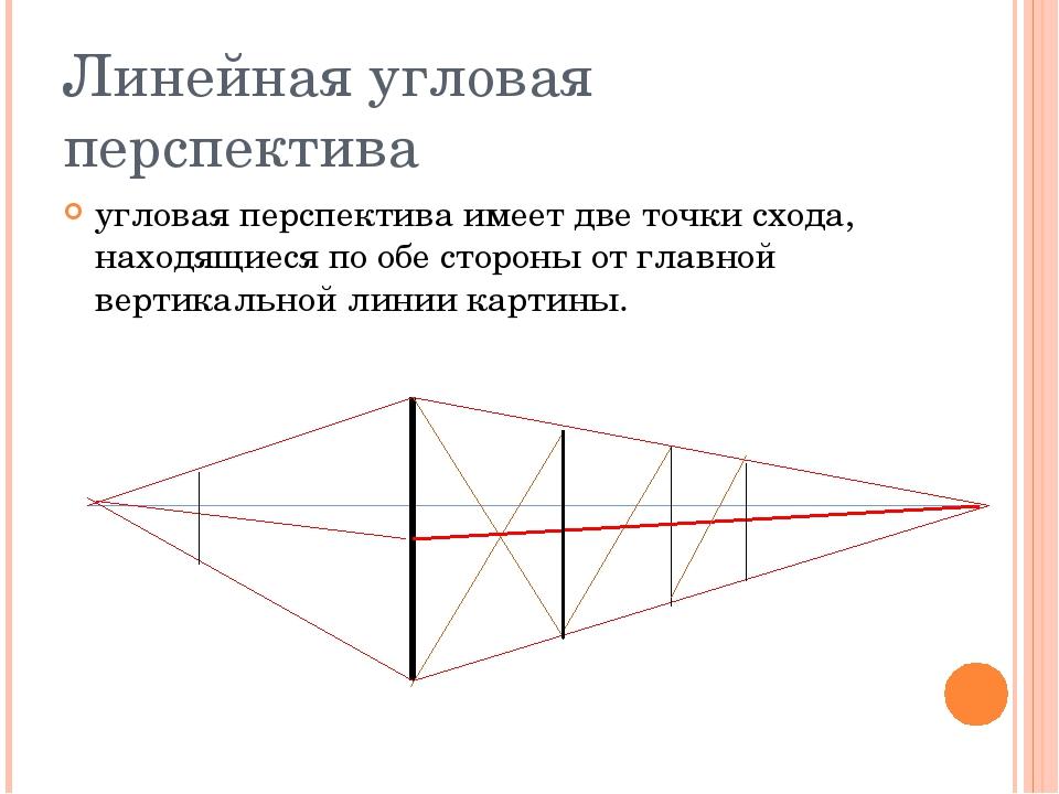 Линейная угловая перспектива угловая перспектива имеет две точки схода, наход...