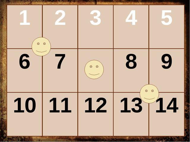 1 2 3 4 5 6 7 8 9 10 11 12 13 14