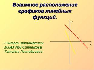 Взаимное расположение графиков линейных функций. Учитель математики лицея №8