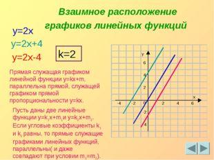 y=2x y=2x+4 y=2x-4 Взаимное расположение графиков линейных функций k=2 Прямая