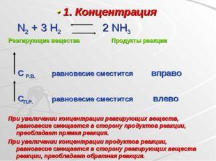 1. Концентрация N2 + 3 H2 2 NH3 Реагирующие вещества Продукты реакции С Р.В.