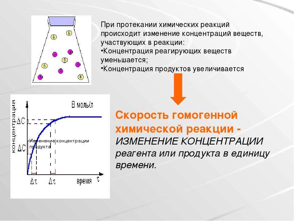 При протекании химических реакций происходит изменение концентраций веществ,...
