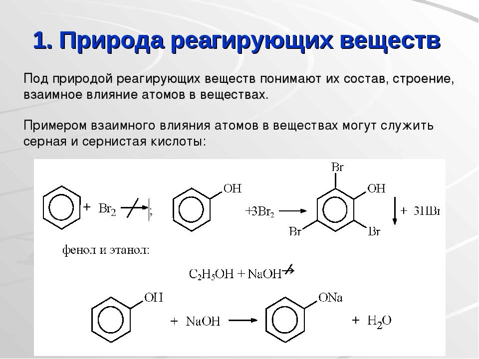 1. Природа реагирующих веществ Под природой реагирующих веществ понимают их с...