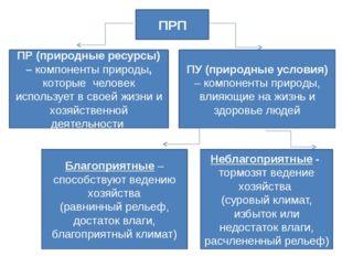 ПРП ПР (природные ресурсы) – компоненты природы, которые человек использует в