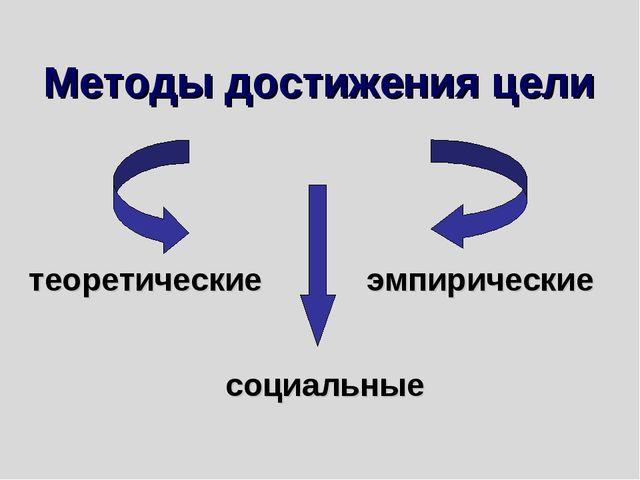 Методы достижения цели теоретические эмпирические социальные