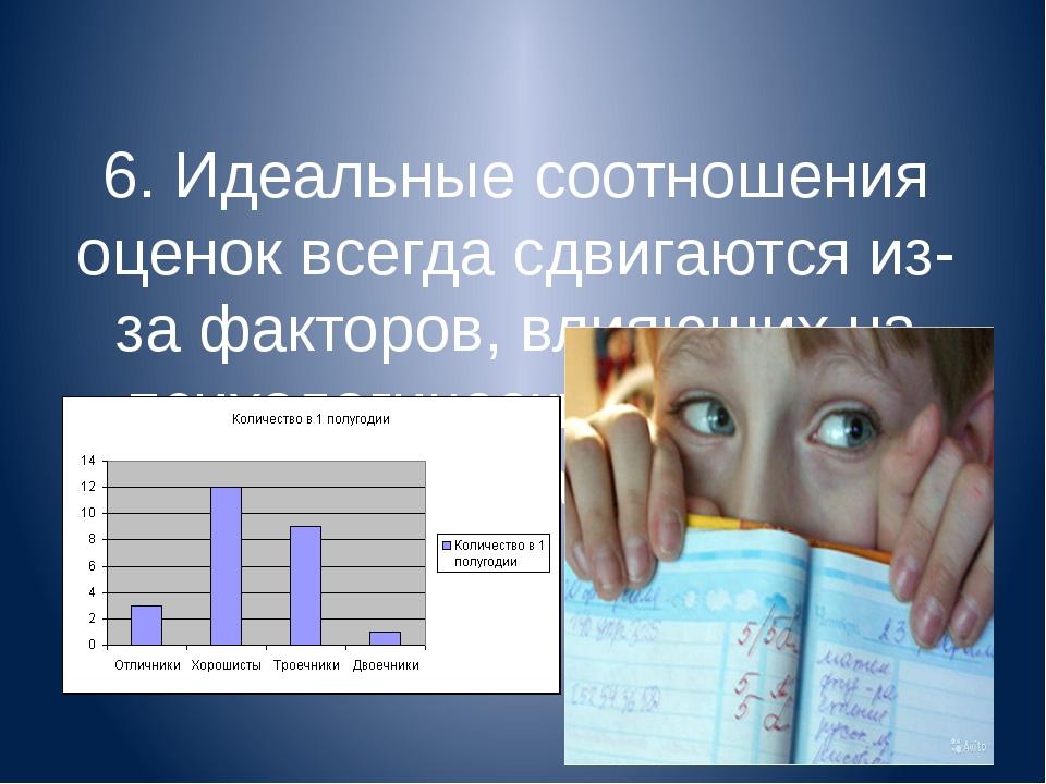 6. Идеальные соотношения оценок всегда сдвигаются из-за факторов, влияющих на...