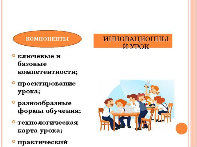 ключевые и базовые компетентности; проектирование урока; разнообразные формы...