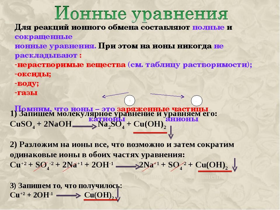 Для реакций ионного обмена составляют полные и сокращенные ионные уравнения....