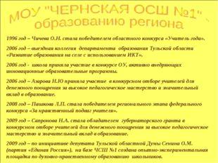 1996 год – Чичева О.Н. стала победителем областного конкурса «Учитель года».