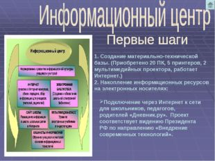 1. Создание материально-технической базы. (Приобретено 20 ПК, 5 принтеров, 2